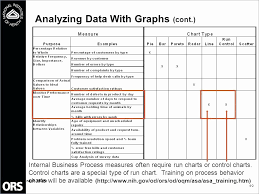 74 Actual Excel Spc Chart Template