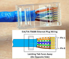cat6 cable plug wiring explore wiring diagram on the net • how to make an ethernet network cable cat5e cat6 cat6 connector wiring cat6 connection wiring