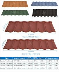 prices of metal roofing materials warm roof tiles types and metal roof types pictures f90