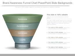 Powerpoint Funnel Chart Brand Awareness Funnel Chart Powerpoint Slide Backgrounds