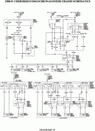 jeep cherokee wiring harness diagram jeep image 1997 jeep cherokee trailer wiring diagram wiring diagram on jeep cherokee wiring harness diagram