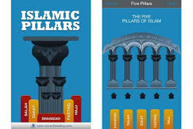 Five Pillars Of Islam Social Importance And Benefits