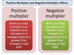 explaining the multiplier effect economics an error occurred