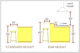 standard kitchen counter height and depth standard bar height standard kitchen counter height plus standard bar standard kitchen counter height