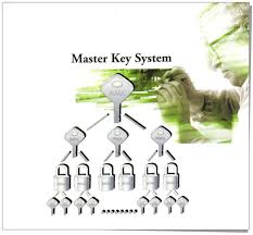 Master Key For Vending Machines Awesome Technologies Real Locks Security Co Ltd