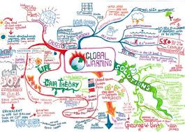 what are various global warming solutions conserve energy future al gore and his views on global warming