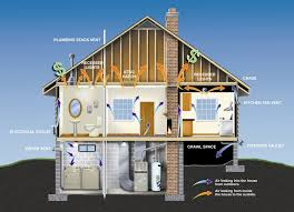 flue damper when the fireplace is not in use keep the flue damper tightly closed a chimney is designed specifically for smoke to escap o until you close