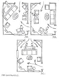 Full Size of Living Room:stunning Living Room Layout Photos Inspirations Q  And With Christine ...