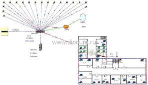 Компьютерные сети dipcurs Фрагменты имитационного моделирования компьютерной сети районной поликлиники