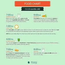 What Should Be Proper Diet For 14 Months Old Baby Boy