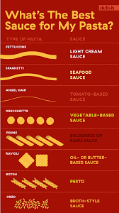 Spaghetti Number Chart How To Correctly Pair Pasta Shapes With Sauces