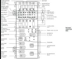 1997 ford explorer fuse box diagram davejenkins club 1997 ford explorer xlt fuse box diagram at 1997 Ford Explorer Fuse Box Diagram
