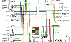 chinese atv wiring diagram sample wiring diagram collection Chinese ATV Carburetor Adjustment Diagram at 200 Chinese Atv Pictorial Diagram