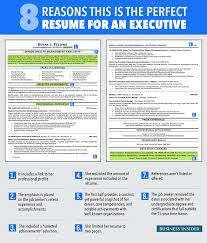Ideal Resume For Someone With A Lot Of Experience Business Insider Fascinating Business Insider Resume