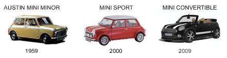 The Mini The Austin Mini An Iconic Design