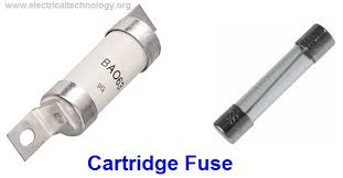 Fuse And Types Of Fuses Construction Operation Applications
