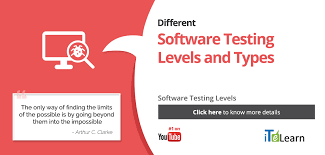 Types Of Software Testing Software Testing Levels Various Software Testing Levels