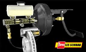 Image result for brake set up car animated