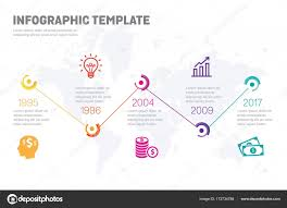 Timeline Milestones Company Timeline Milestones Template Stock Vector Annafrajtova