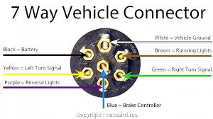 top wiring diagram for trailer plug 6 way 5 pin trailer plug 6 way connector 7 wire light wiring diagram to