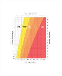 Weight Chart Sample Height Weight Chart 6 Documents In Pdf