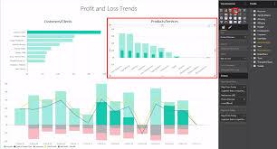 Power Bi Time Chart Power Bi And Quickbooks Online Finances Made Simple