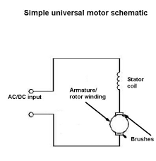 basics of universal electric motors universal motor schematic