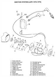 harley davidson shifter linkage diagram various information and Harley Evo Wiring-Diagram at Harley Davidson Roll Off Switch Wiring Diagram