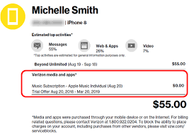 Verizon Wireless Early Termination Fee Chart How To Use Apple Music Faqs