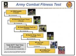 Everything The Army Wants You Know About The New Army Combat
