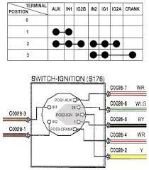 universal ignition switch wiring diagram simple to visualise the Universal Ignition Switch Wiring Diagram universal ignition switch wiring diagram there are two ways of wiring up the honda switch to wiring diagram for universal ignition switch