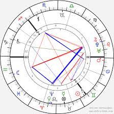 Linnaeus Chart