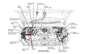 i have a 91 ford e350 a 460 gas engine that has no spark at graphic