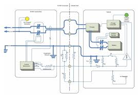 solenoid valve wiring diagram wiring diagram and schematic design direct acting solenoid valve