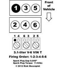 similiar crank sensor 93 corsica keywords cavalier fuse box diagram on 94 chevy corsica oxygen sensor location