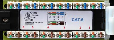 patch panel cat 6 110 type la cable patch panel wiring color codes at Cat6 Patch Panel Wiring Diagram
