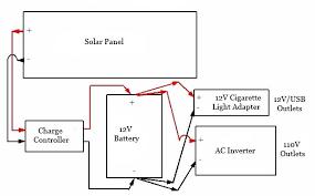 110v solar panels diagram wiring diagram 110v solar panels diagram wiring diagram online