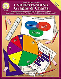 Understanding Graphs Charts Computer Applications Line