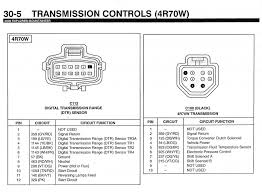 Ford4R70WTransmissionDigitalTransmissionRangeSwitchDTR 4r70w wiring diagram 98 mustang gt transmission diagrams on 4r70w wiring diagram