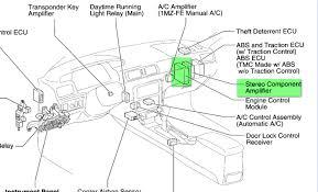 2010 toyota corolla radio wiring diagram wiring diagram radio wiring diagram 1998 toyota corolla maker