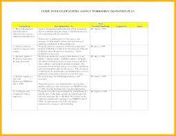 Employee Transition Plan Template Job Work