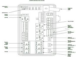 2005 dodge magnum radio wiring wiring diagrams value 2005 dodge magnum radio wiring wiring diagrams konsult 2005 dodge magnum radio wiring