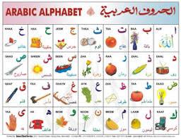 Arabic Alphabet Chart Igdonline Co Uk