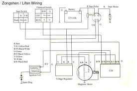 zongshen 125cc wiring diagram zongshen image pit bike wiring diagram cdi wiring diagram on zongshen 125cc wiring diagram