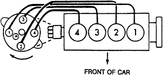 b18b1 distributor wiring harness diagram b18b1 printable distributor wire diagram images source