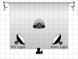 small studio lighting. studio lighting can be quite simple itu0027s a matter of personal style available equipment time etc studios come in all sizes from big warehouse to small