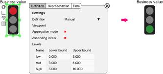 Chart Definition Ascending Levels Support Bizzdesign