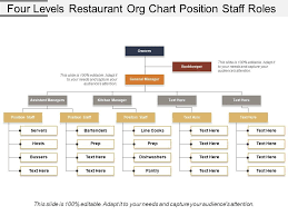Restaurant Organizational Chart Job Description Restaurant Organizational Charts Jasonkellyphoto Co