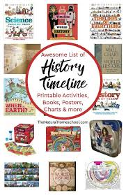 The Wall Chart Of World History Poster List Of History Timeline Printable Activities Books