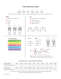Shoe Width Codes Chart 2019
